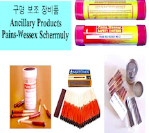 Ancillary products pain-Wessex schermuly